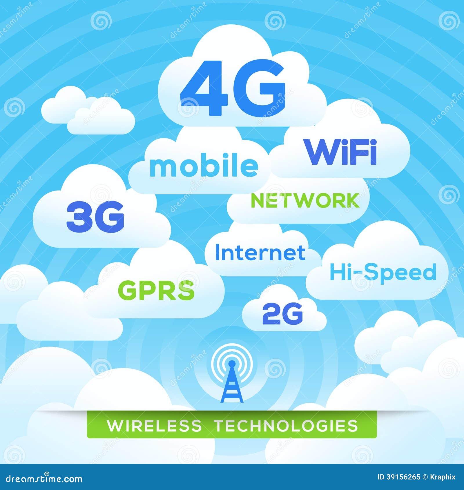 Wireless Technologies 4G LTE Wifi WiMax 3G HSPA+