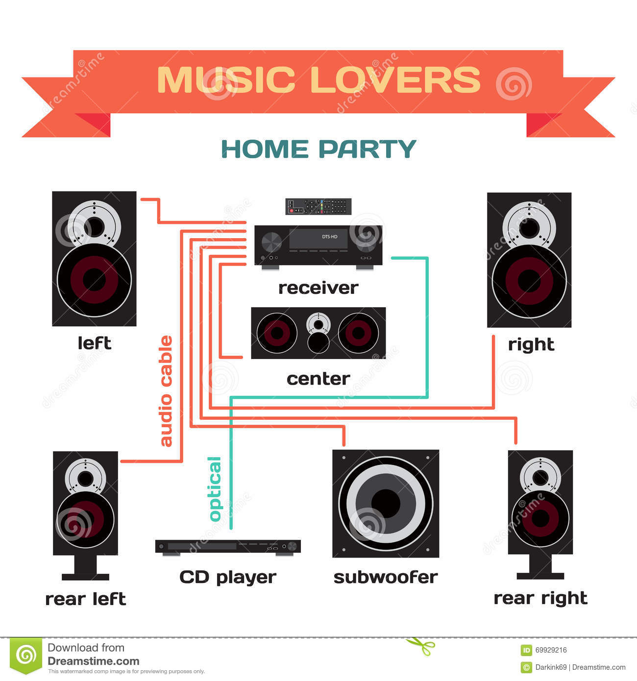 wiring a music system for home party vector flat design stock vector rh dreamstime com