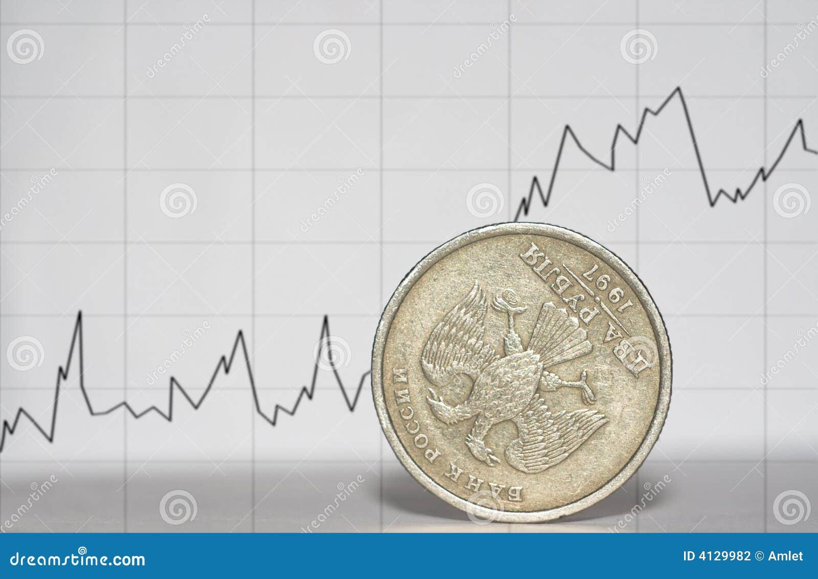 Wirtschaftlichkeit von Russland
