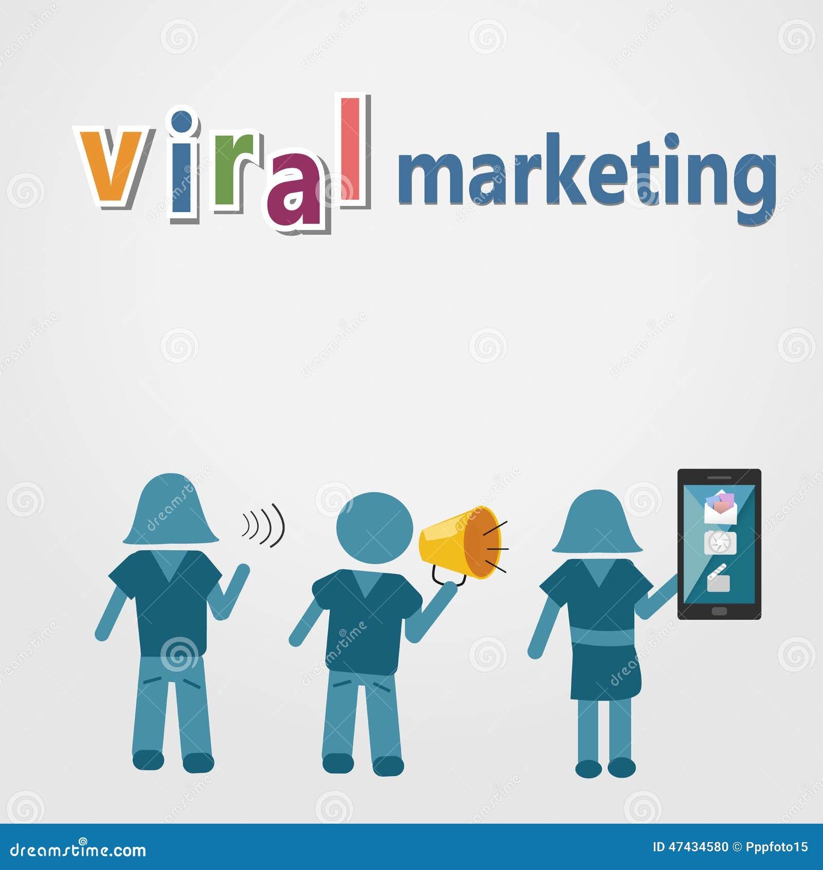 Wirusowy marketing z technologią dla komunikuje