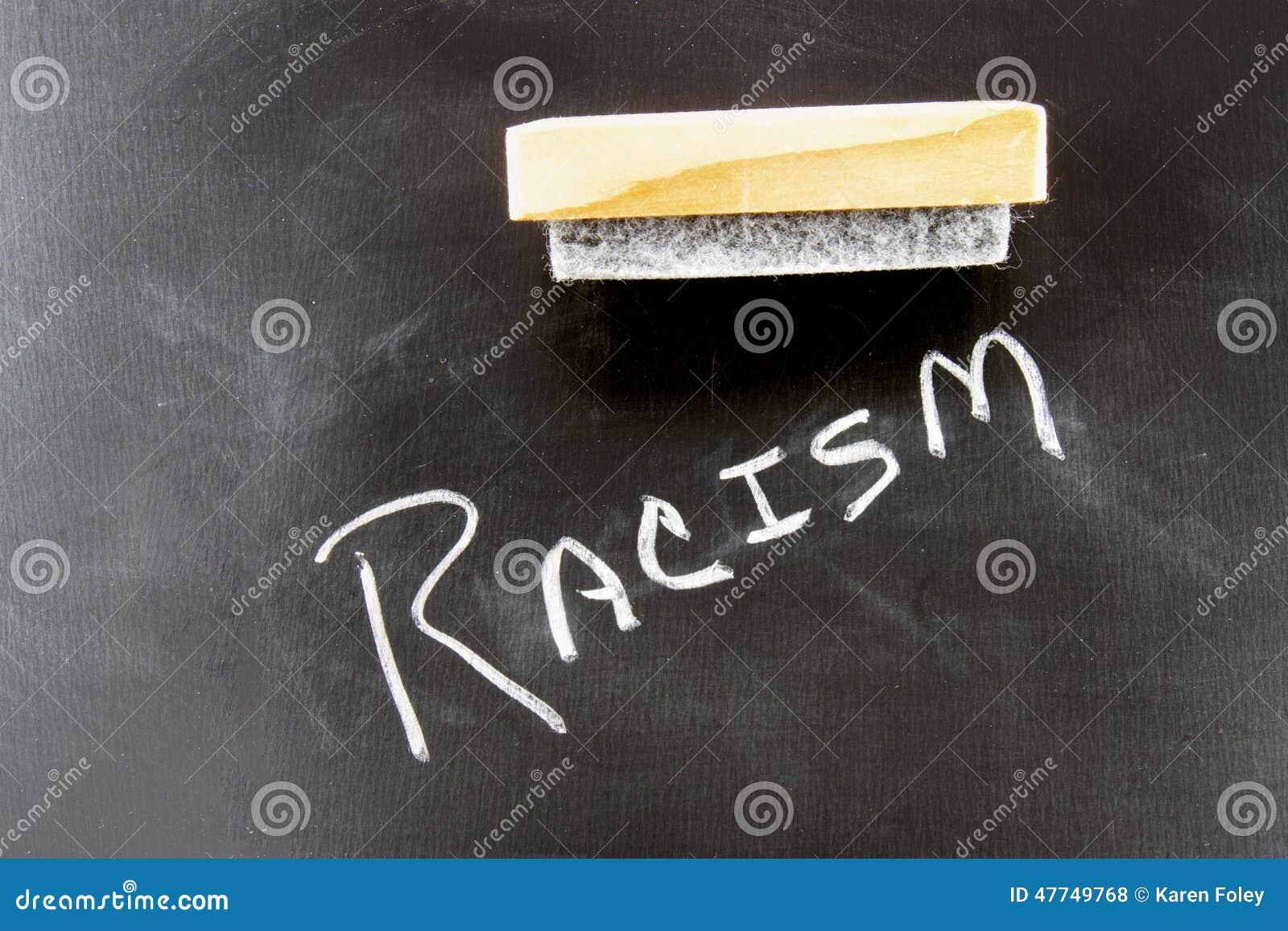 Wis Racisme