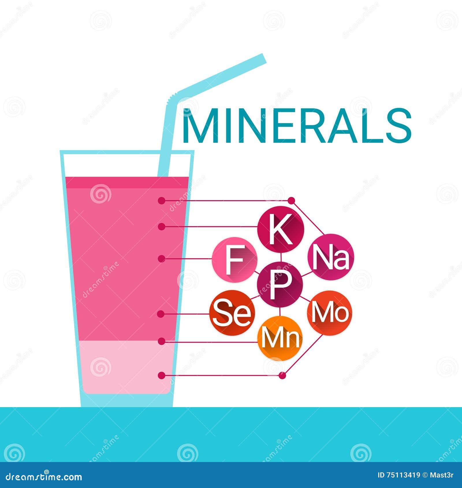 Witamina koktajlu szkła Chemicznych elementów odżywki Istotne kopaliny