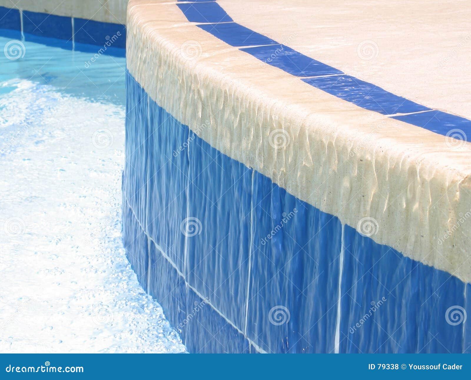 Woda przepływu