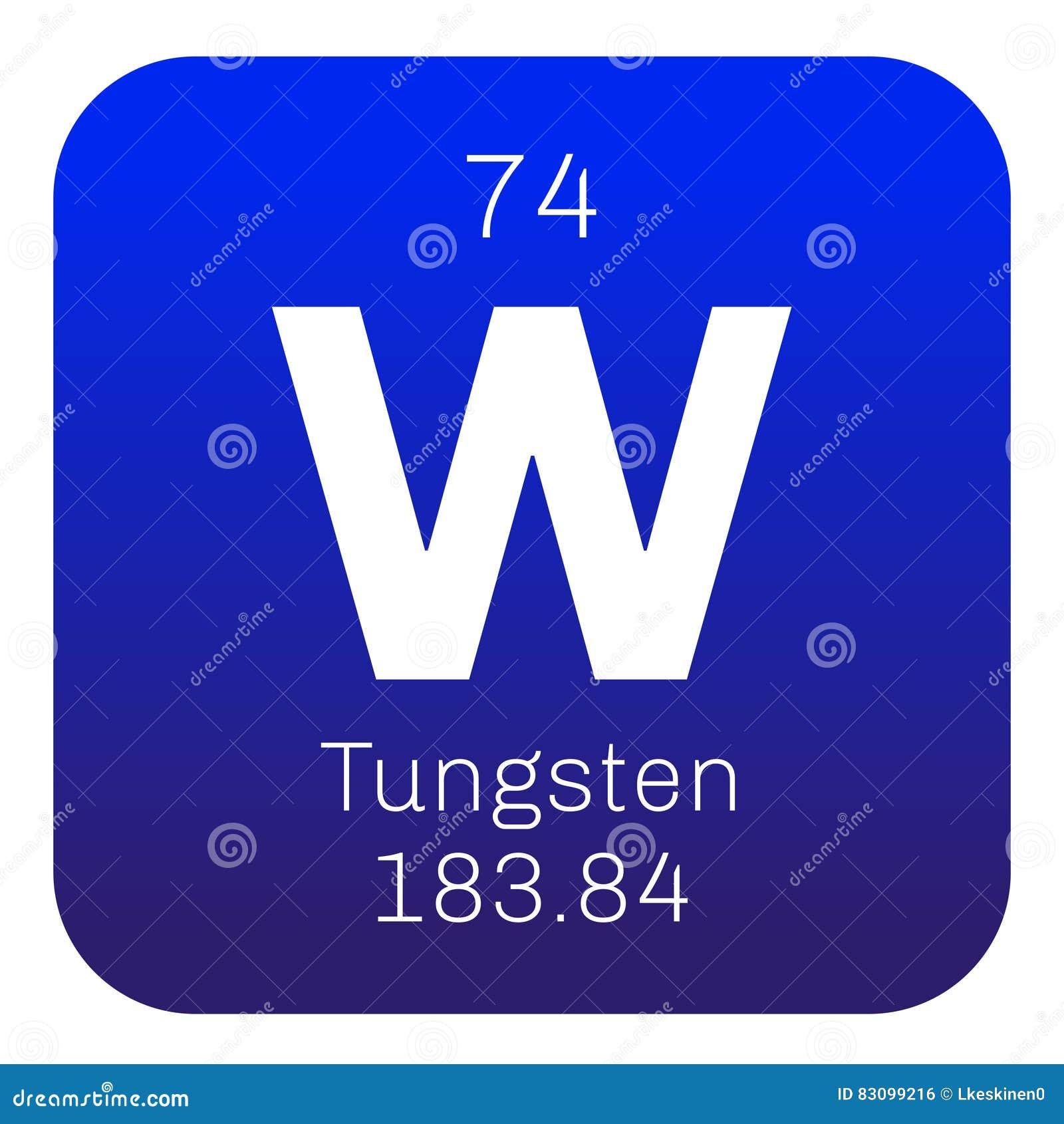 Wolfram chemisch element