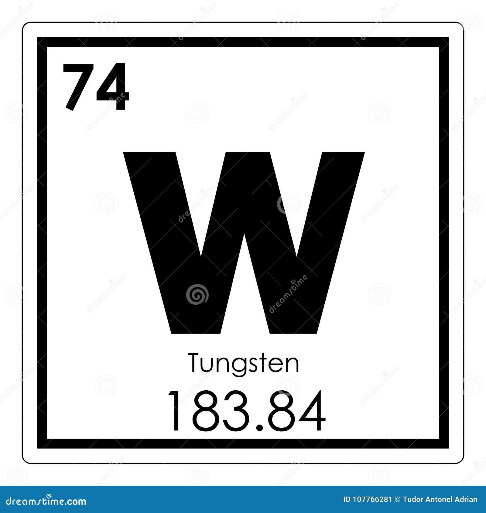 Wolframu chemiczny element