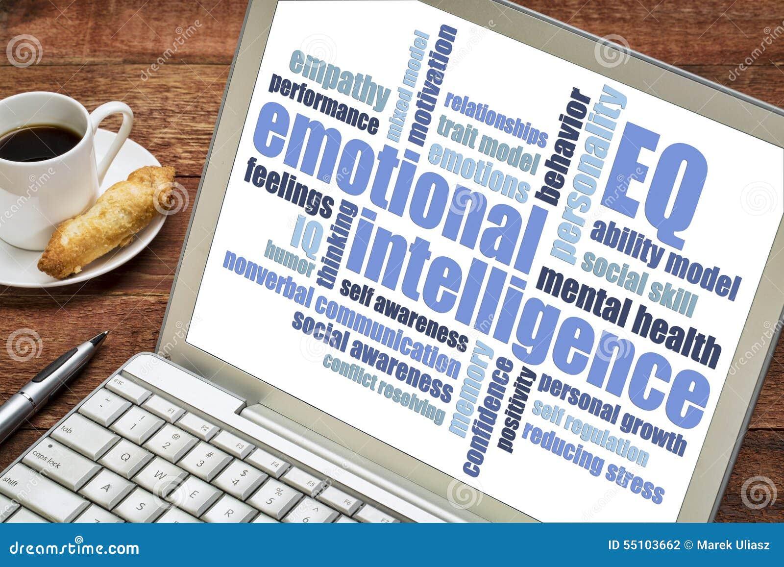 Wolk de emotionele van het intelligentie (EQ) woord