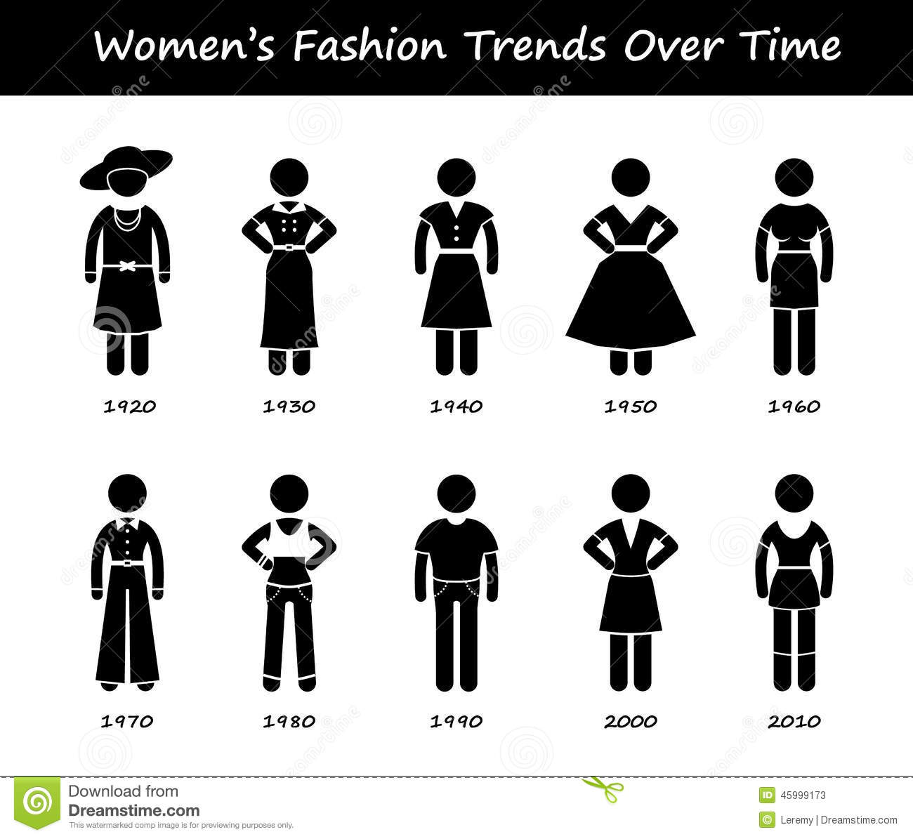 the evolution of american womens fashion Women's independence only continued to grow in the '90s, while the idea that you only need to rely on yourself to reach your goals and make yourself happy started to become a way of life.