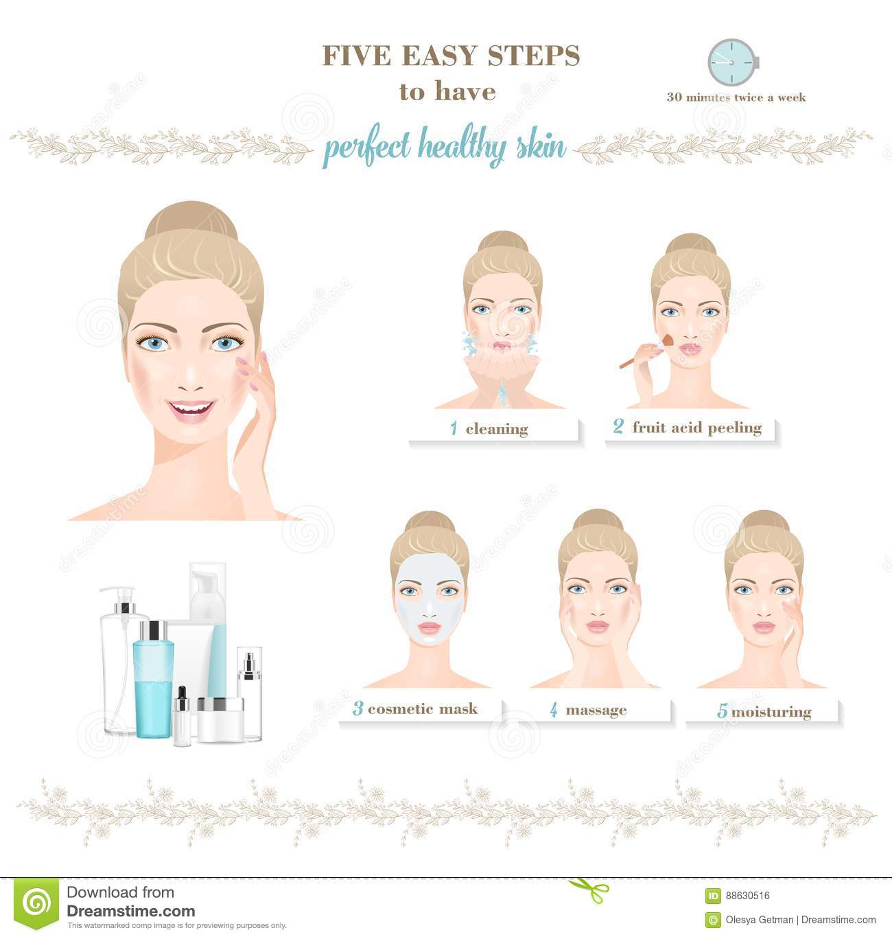 Skin Care Infographic: Woman Skin Care Infographic. Vector Stock Vector