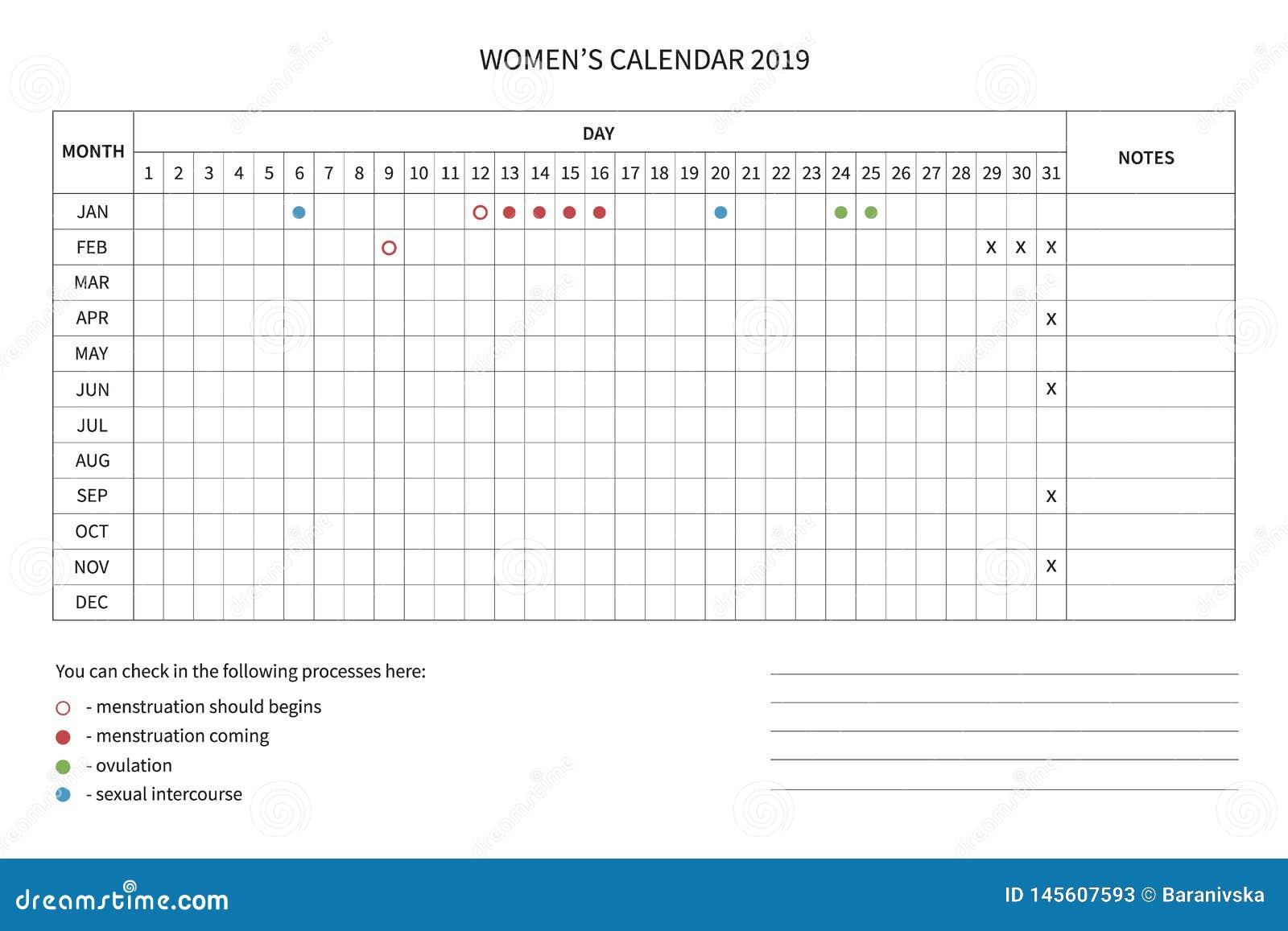 Women cycle calendar