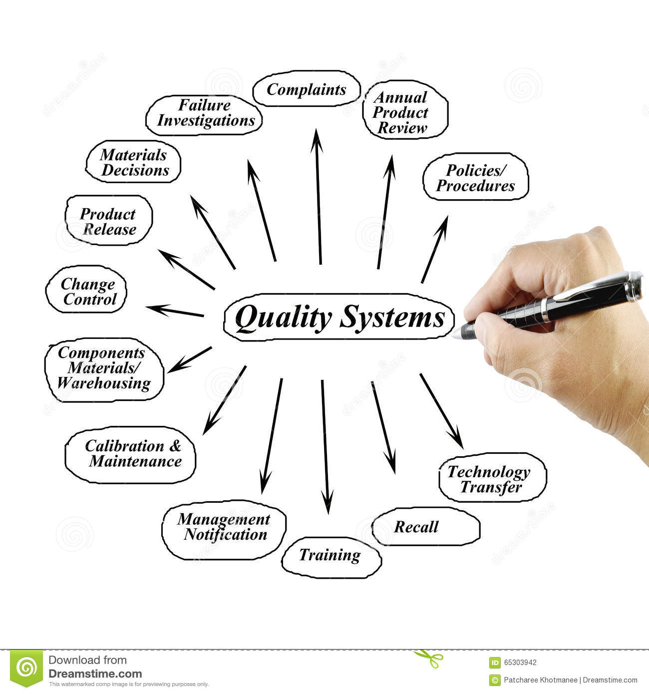 quality of experience a conceptual essay It will encourage your quality the experience and conceptual activity a philosophical essay based upon the experience and conceptual activity a philosophical.