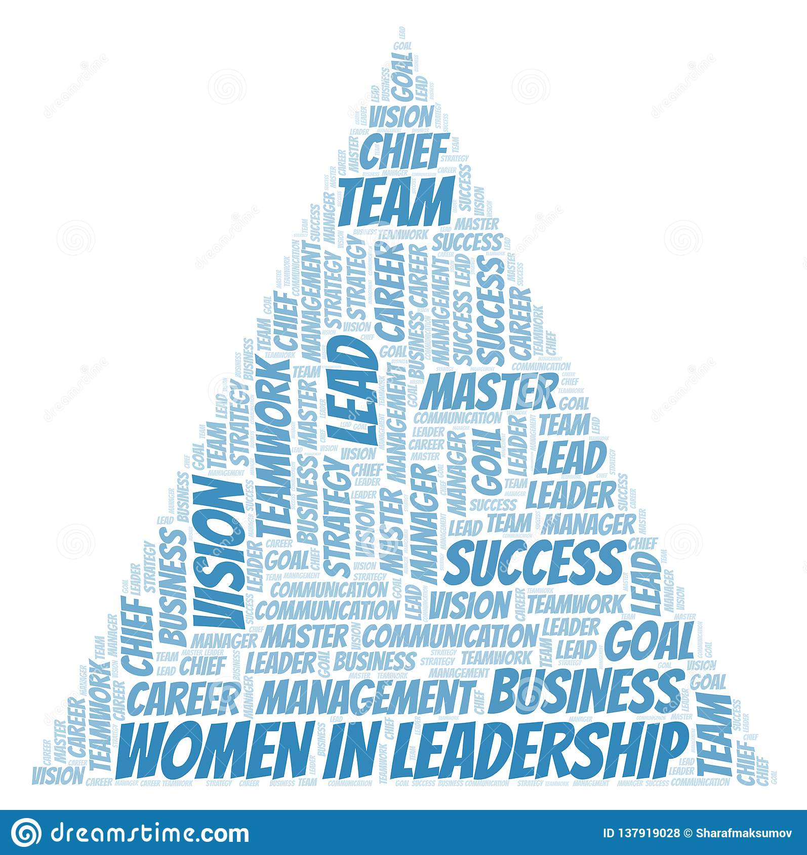 Women In Leadership word cloud