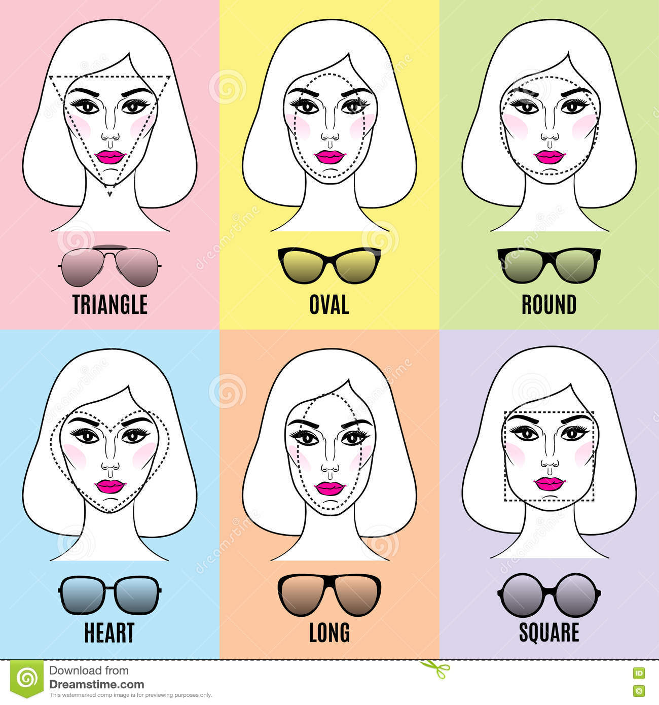 Types Of Face Shapes Female
