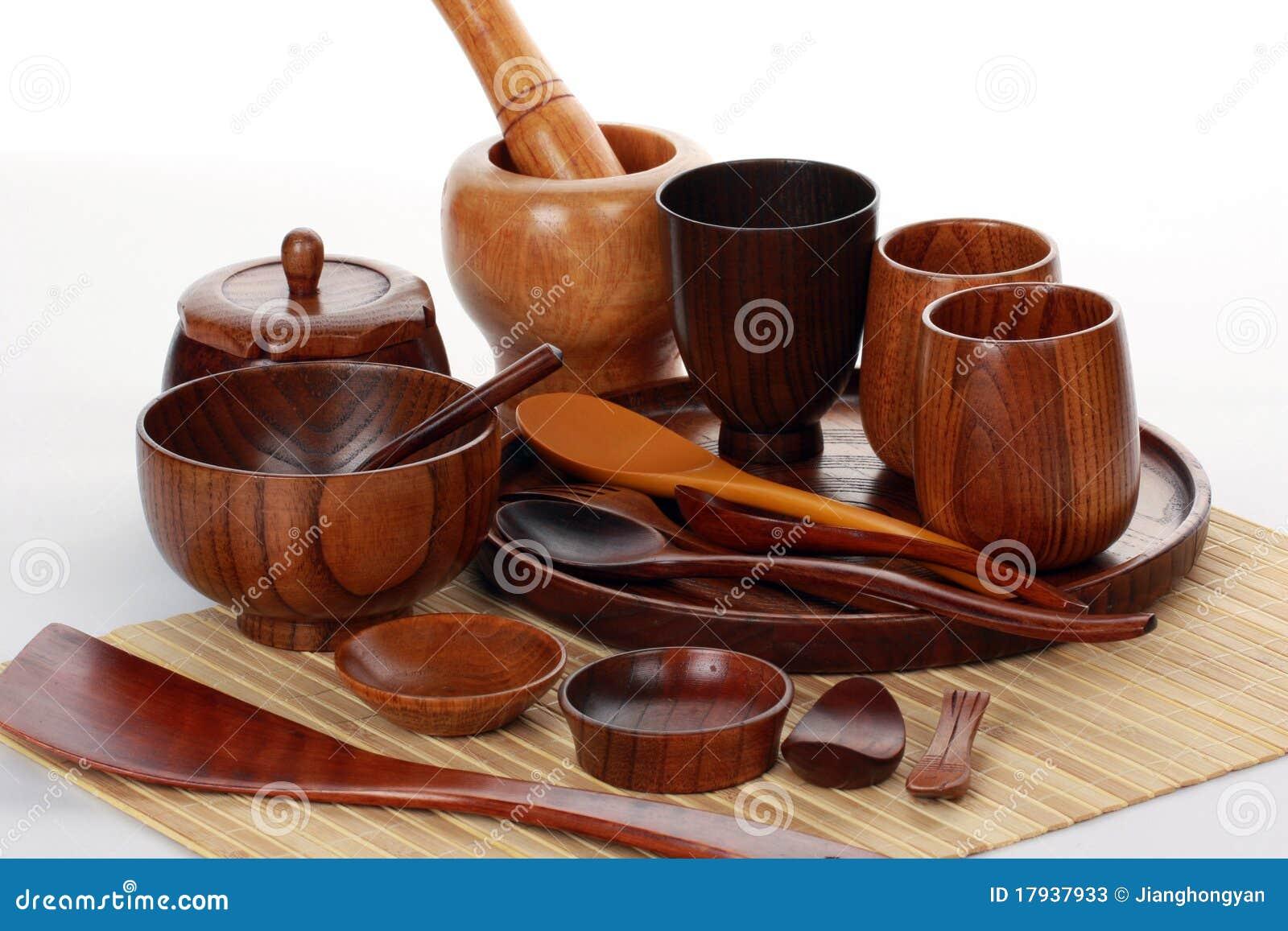 Wood craft business plan template