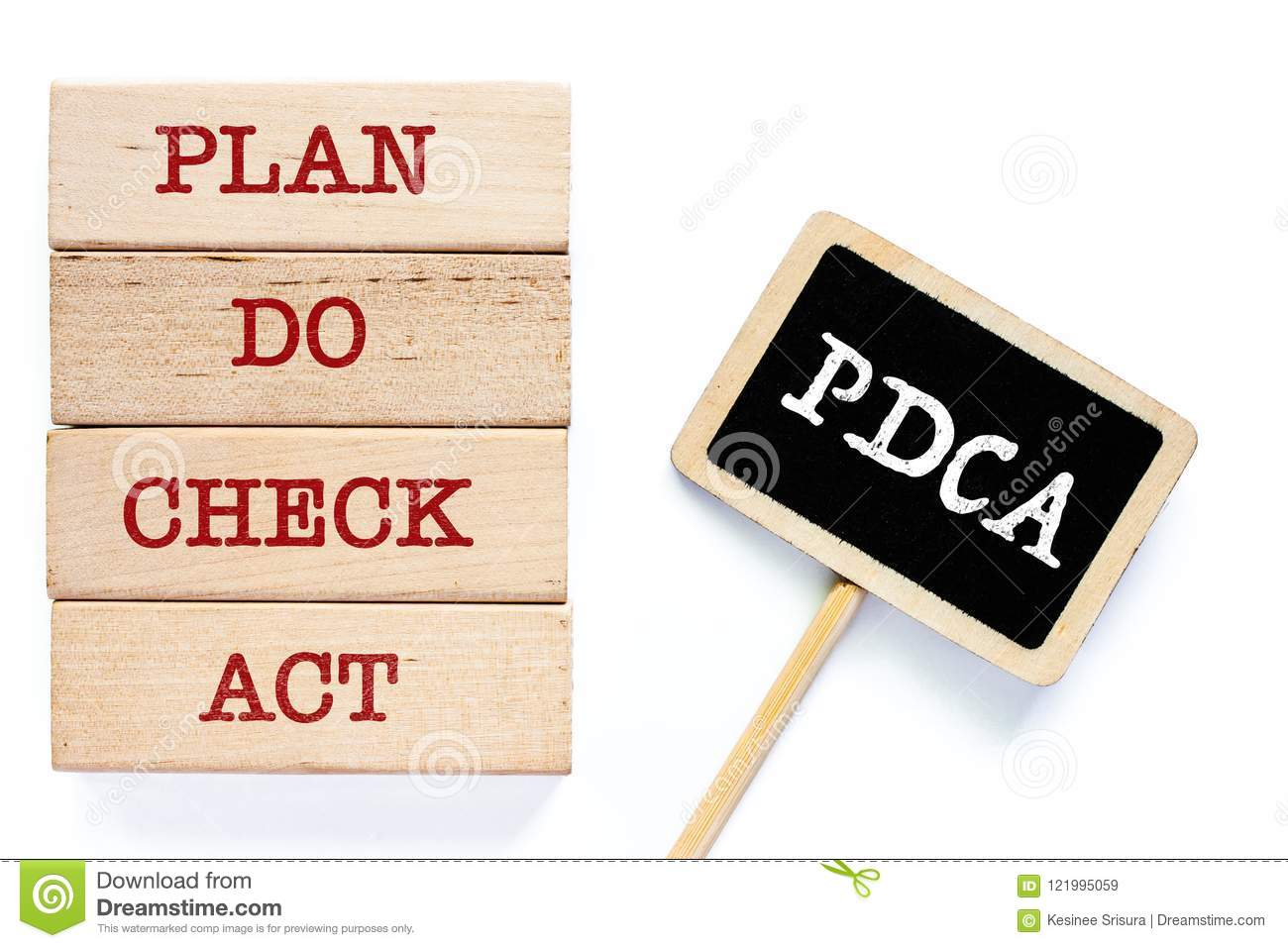 The wooden toy with words about PDCA