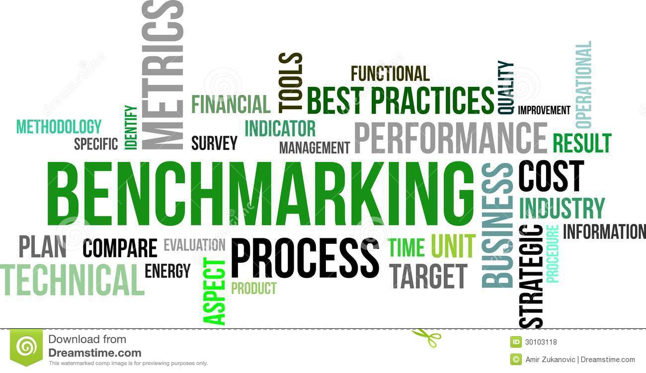 hr benchmarking Bloomberg bna releases the hr department benchmarks and analysis 2015-2016 report on october 21st, 2015, bloomberg bna announced the release of its hr.