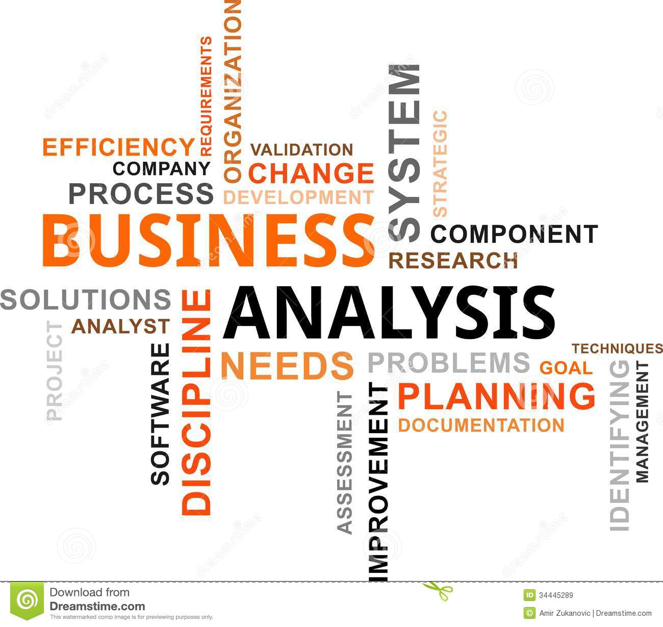 Word Cloud Business Analysis Royalty Free Images Image – Business Analysis