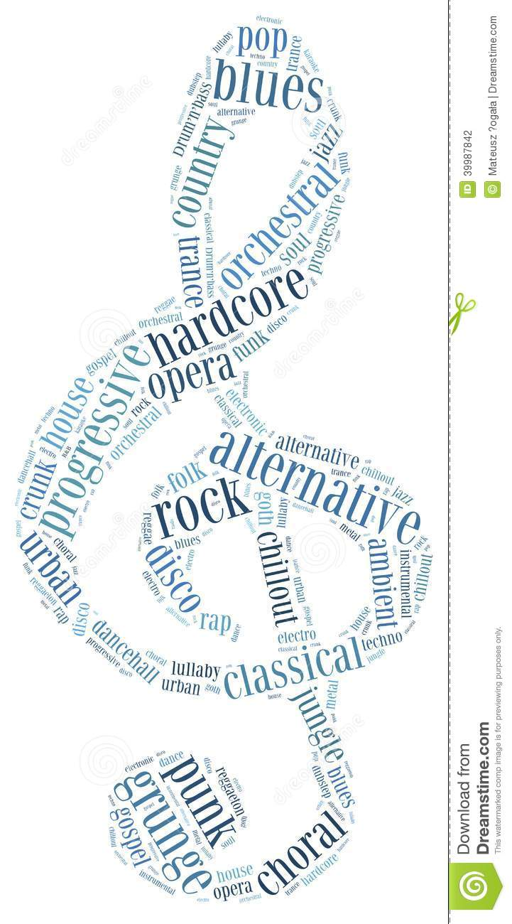 Word cloud concept of music genres
