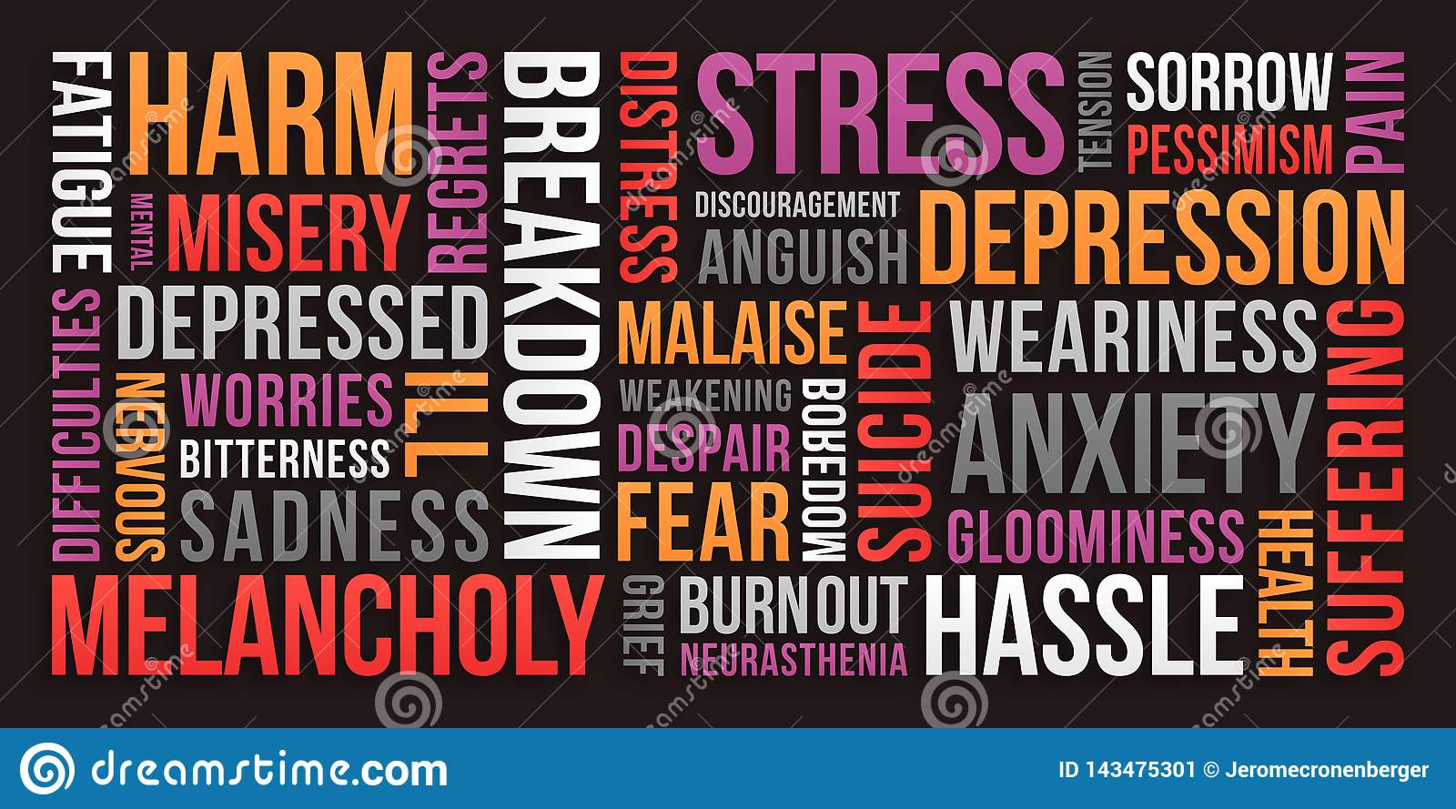 Stress, Depression, Anxiety - Word Cloud