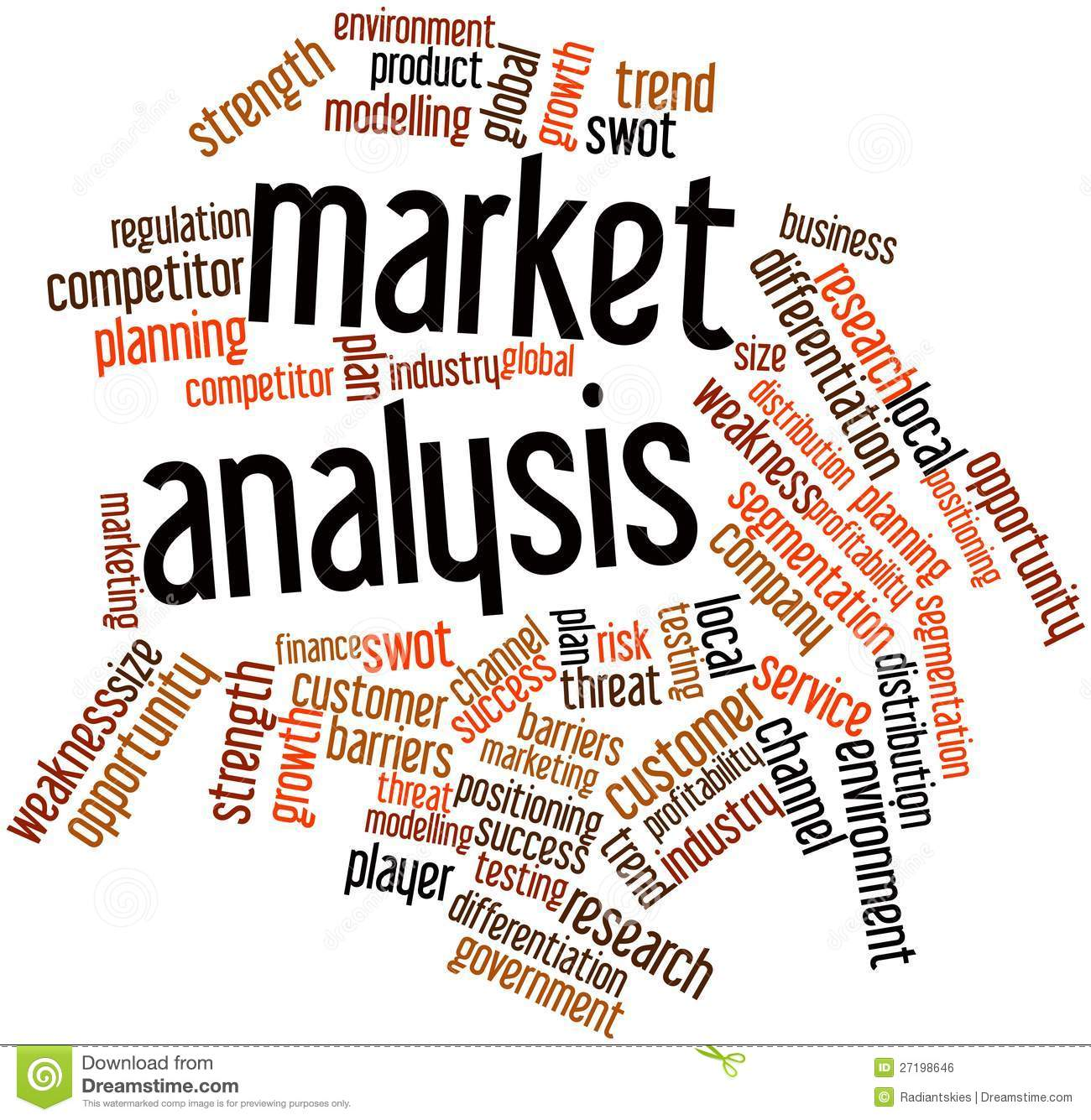 market research and analysis For rapid production and analysis of presentation ready biplots, correspondence, mdpref and mca maps  market research software helps market researches effectively .