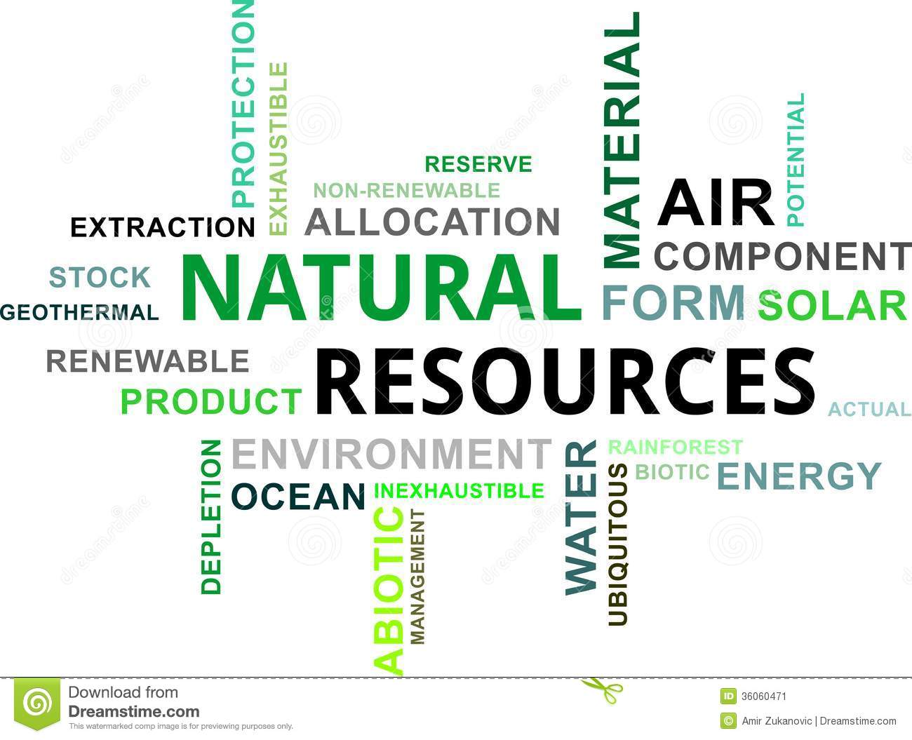 Word Cloud - Natural Resources Stock Image - Image: 36060471