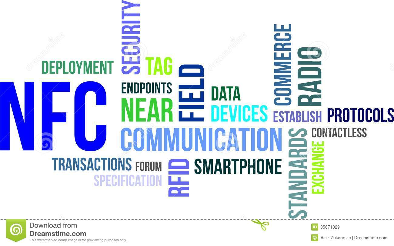 Word Cloud - Near Field Communication Royalty Free Stock Images ...