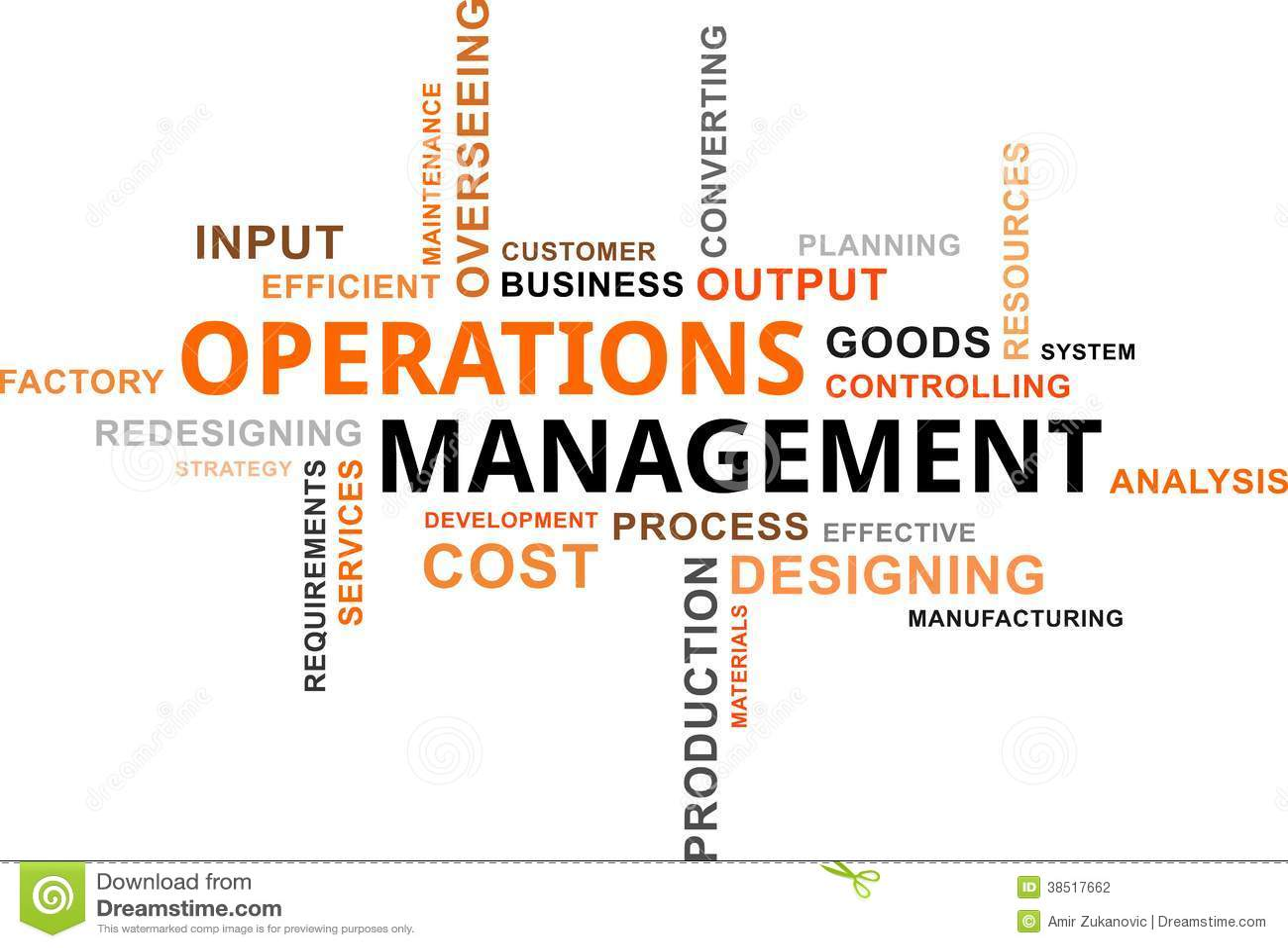 Operations Management ontime com