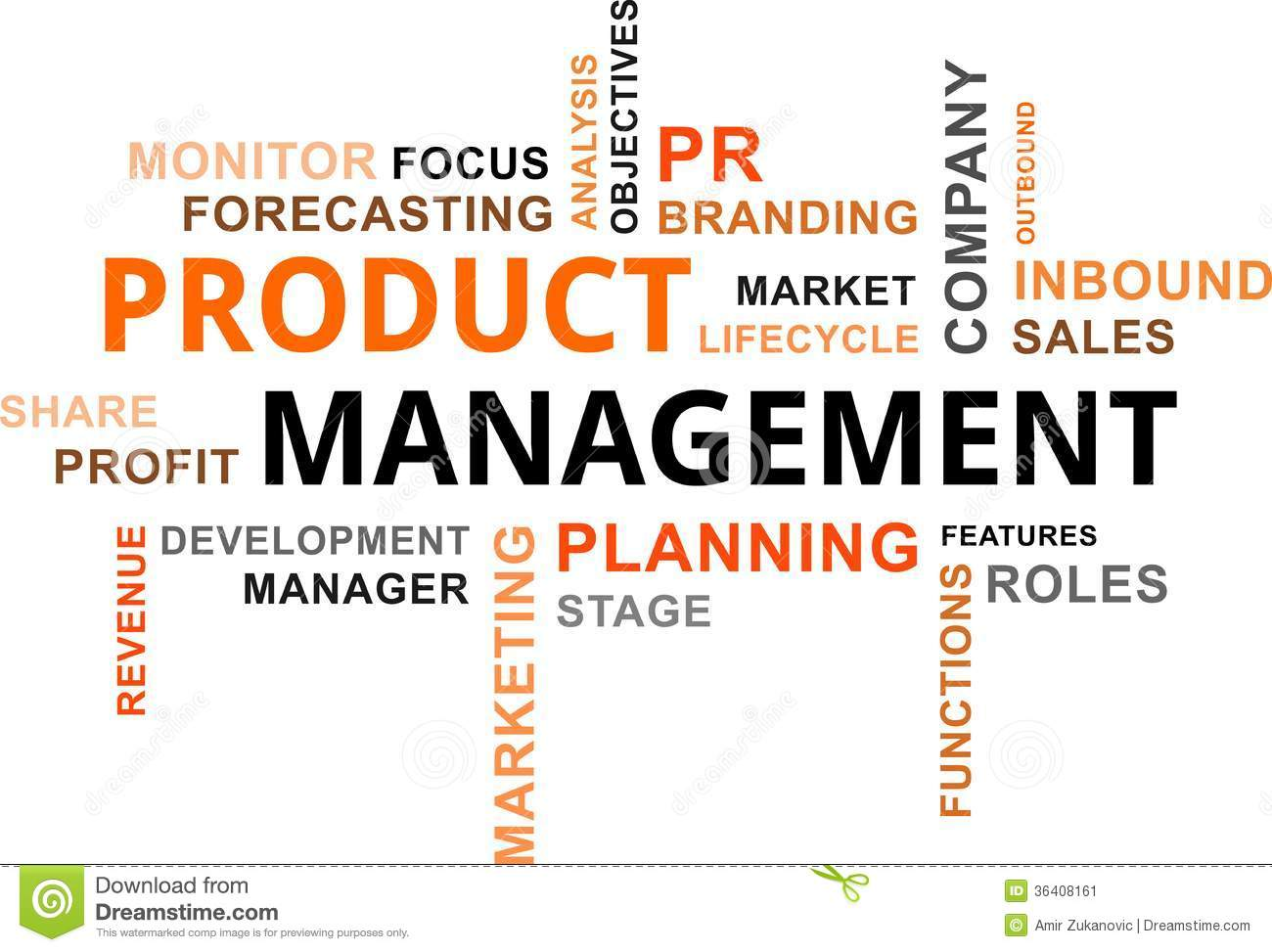 Word Cloud  Product Management Stock Vector. Sample Equifax Credit Report Template. Resume Template For Nurses Template. Financial Plan Template Word. Two Week Notice Examples Template. Toddler Sticker Reward Chart Template. Sample Of Curriculum Vitae Of Tarun Kapoor. Sample Of A Travel Itinerary Template. Certified Mail Vs Return Receipt