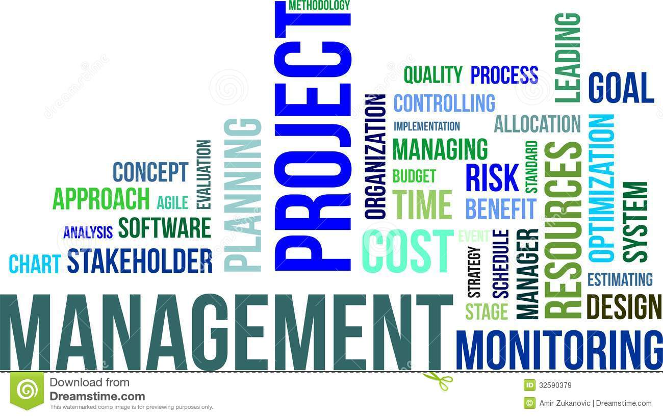 Word Cloud - Project Management Royalty Free Stock Images - Image ...