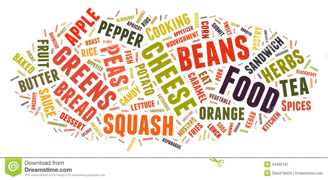 Word cloud showing words dealing with food royalty free for Cuisine words