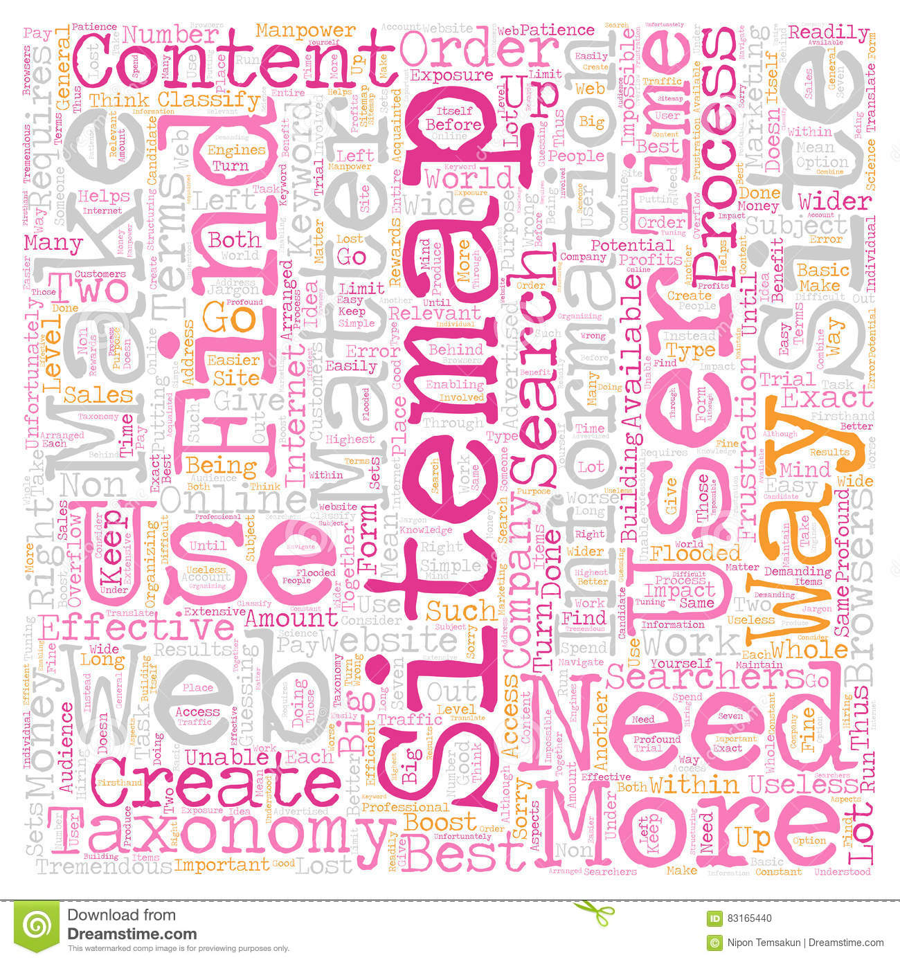 Word Cloud Text Background Concept