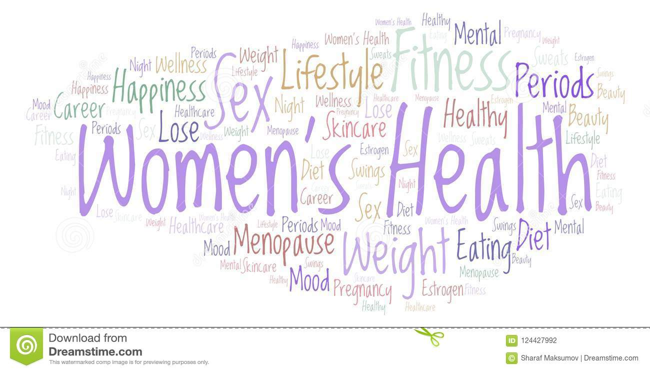 Word cloud with text Women s Health on a white background.
