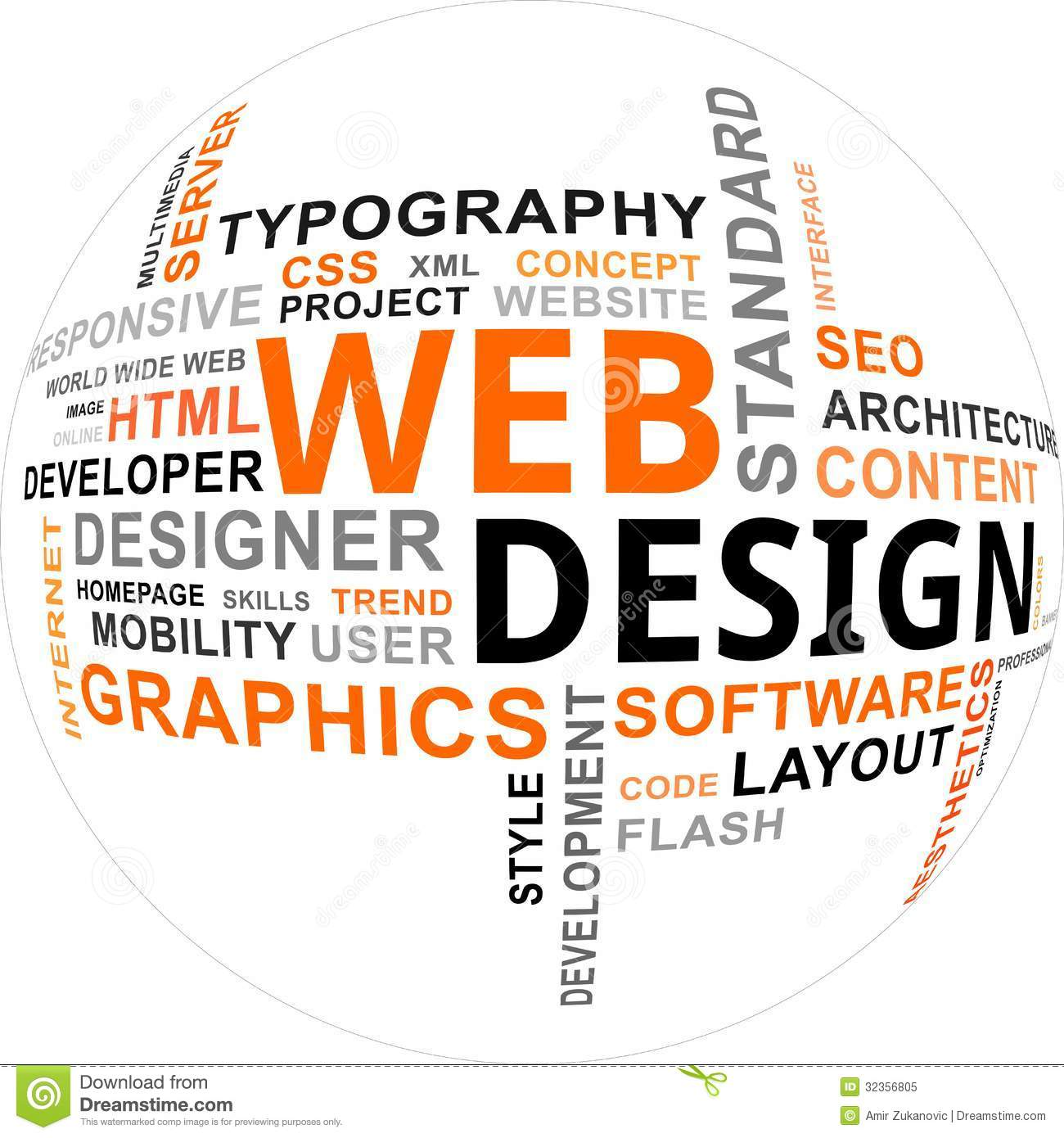 Word Cloud Web Design Stock Vector Illustration Of