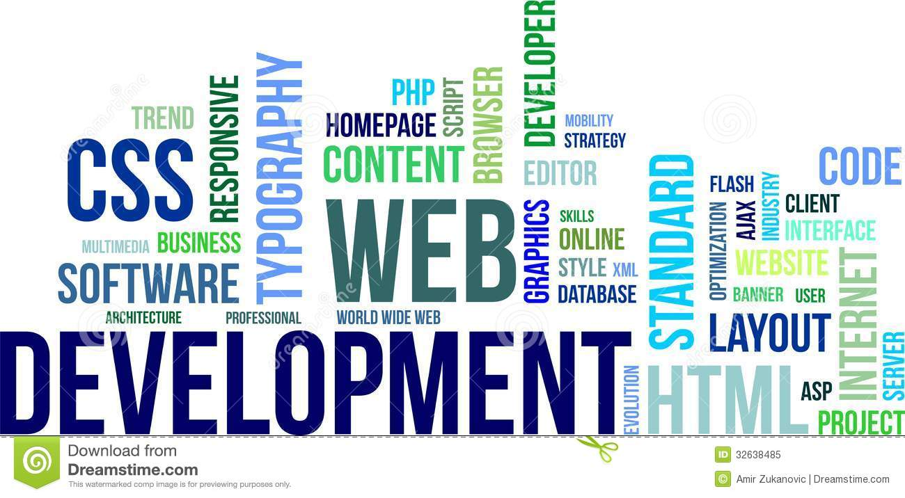 word cloud web development royalty stock photo image word cloud web development