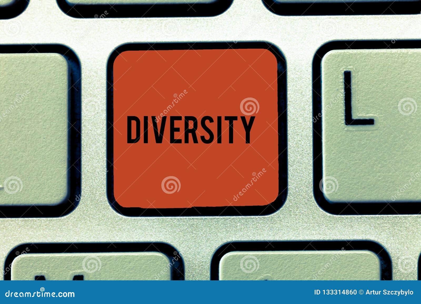 Word het schrijven tekstdiversiteit Bedrijfsconcept voor staat van het zijn divers het mengselmengsel van waaier verschillend din