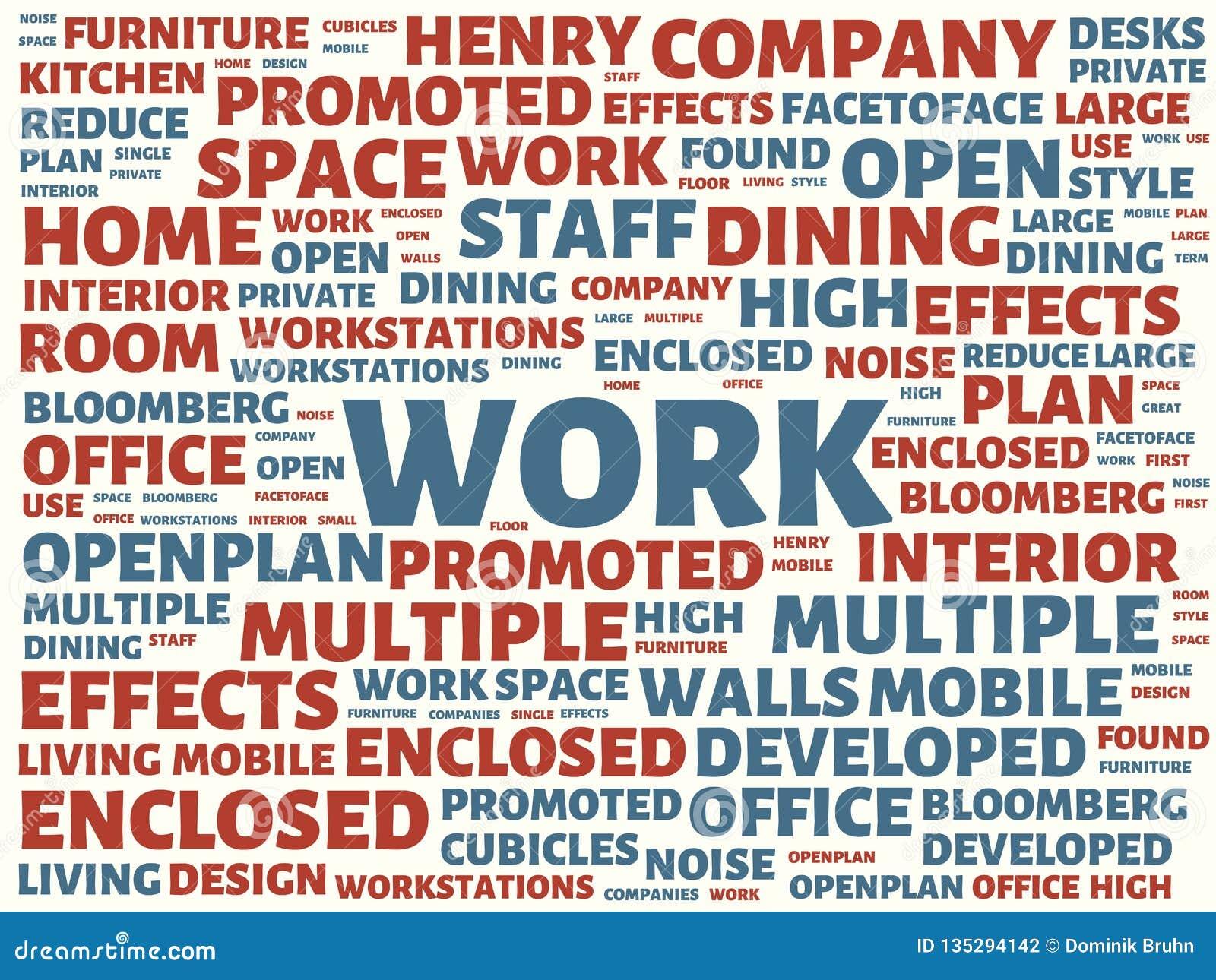 Wordcloud με την κύρια εργασία λέξης και τις σχετικές λέξεις, αφηρημένη απεικόνιση