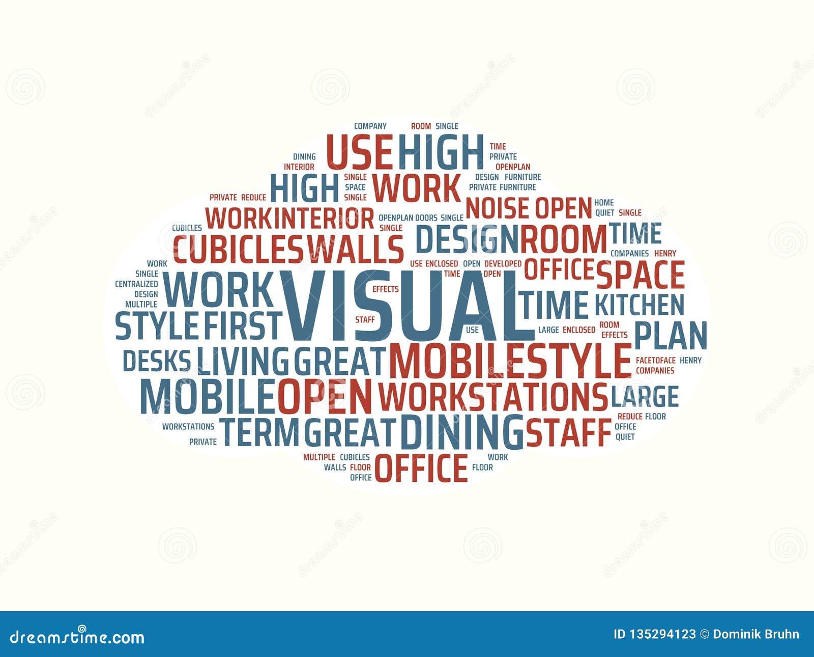 Wordcloud με τις κύριες οπτικές και σχετικές λέξεις λέξης, αφηρημένη απεικόνιση