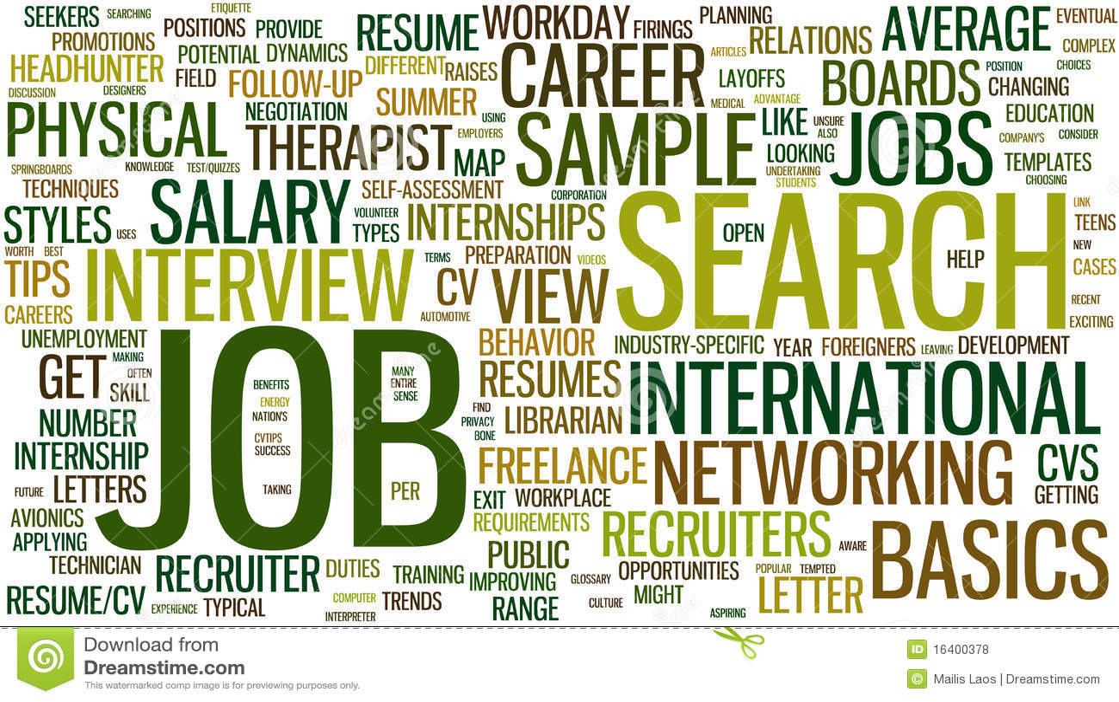 Wordcloud de recherche d un emploi