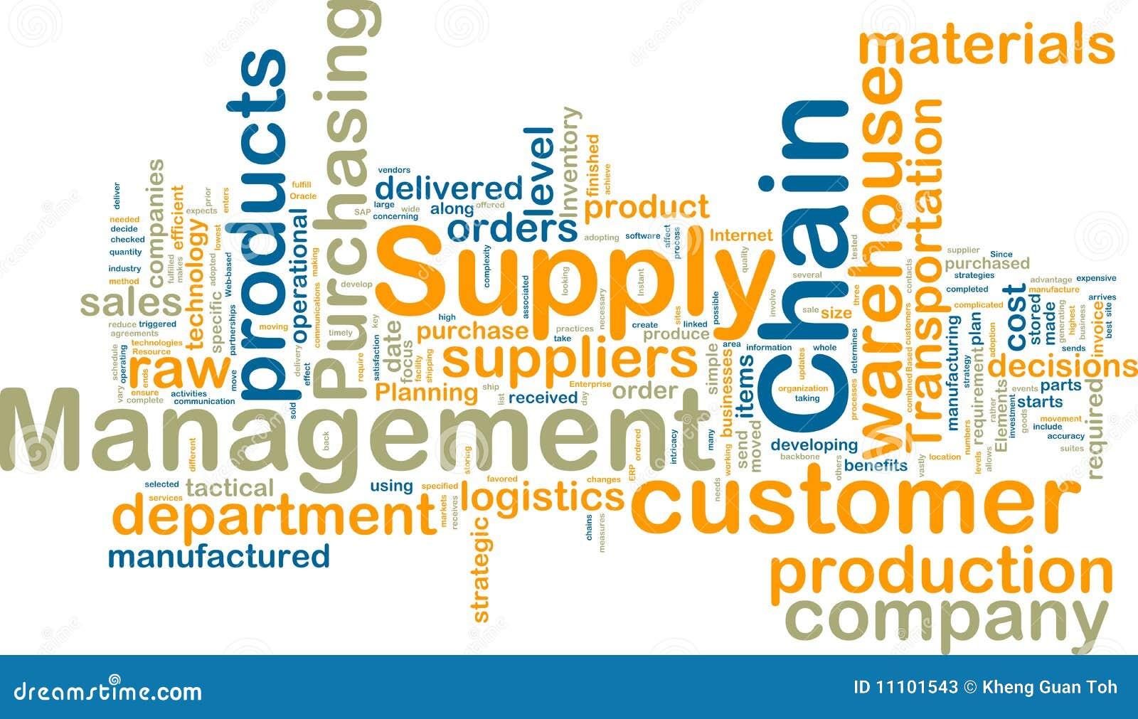 Wordcloud della gestione di catena di rifornimento