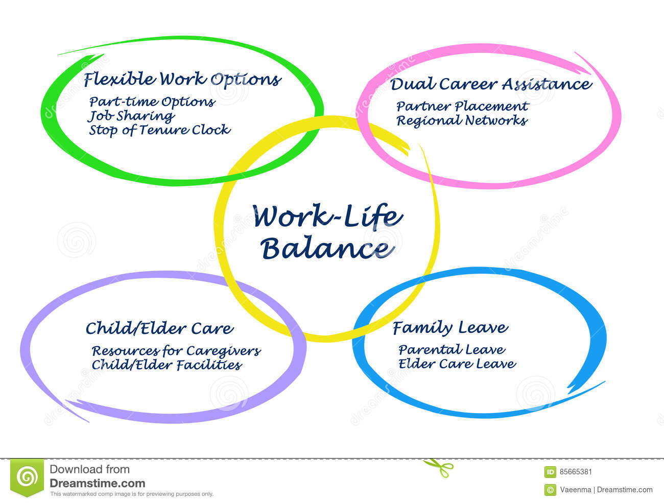Watch How to Balance Work and Caring for Ailing Loved Ones video