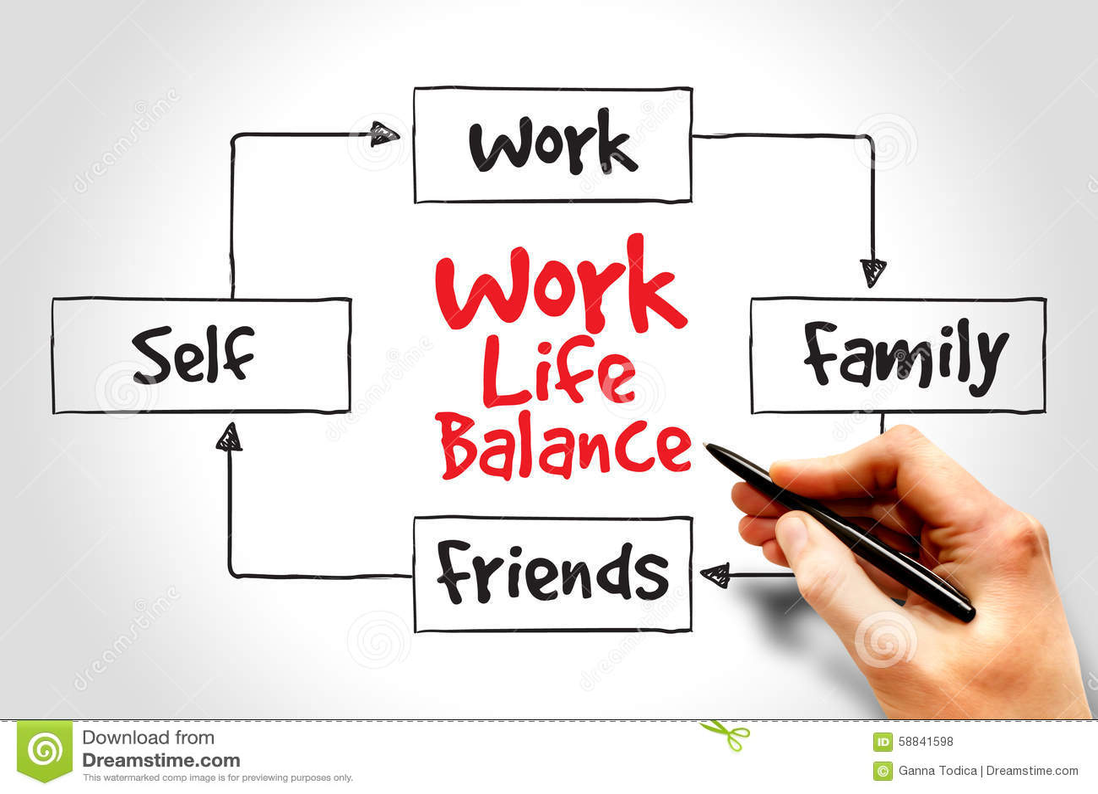 Work Life Balance Stock Photo  Image Of Leadership  Hand