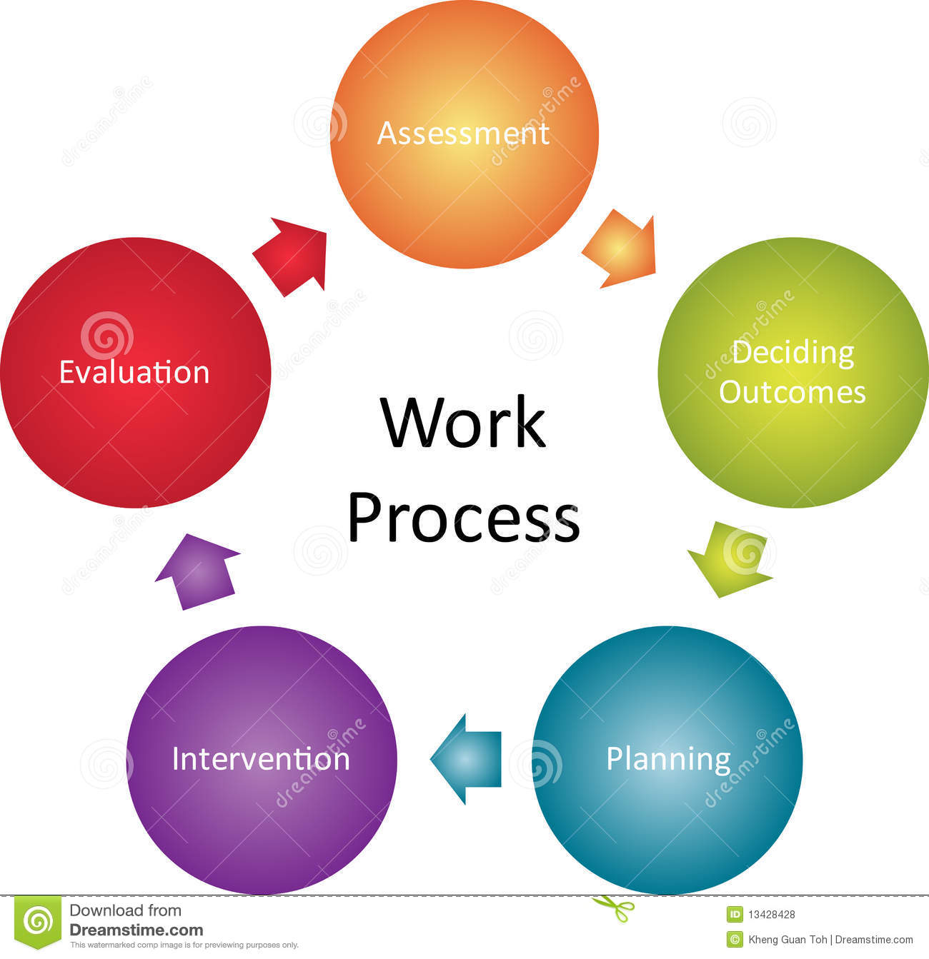 Work Process Business Diagram Stock Illustration
