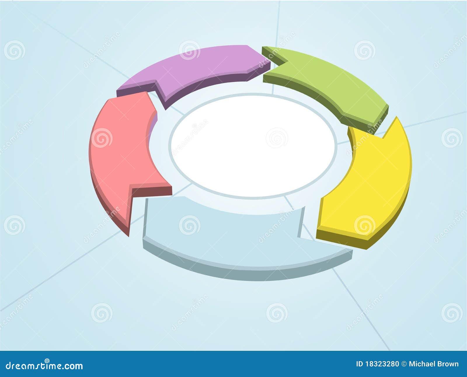 Workflow för behandling för administration för pilcirkelcirkulering