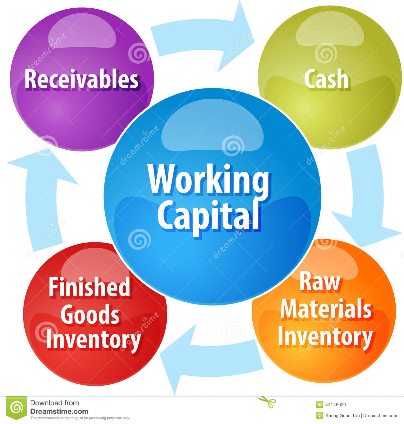 working capital business diagram illustration stock