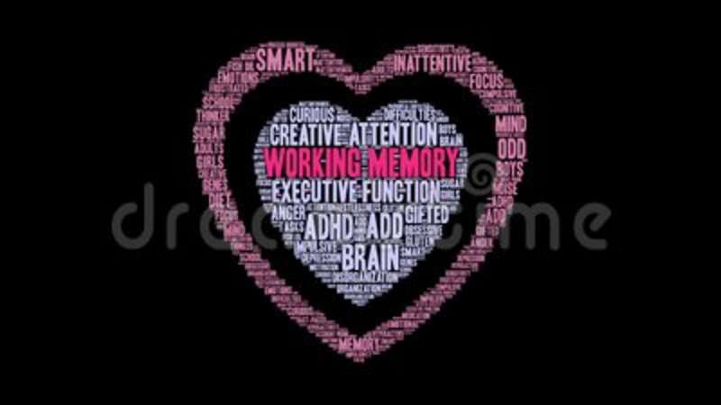 Working Memory Animated Word Cloud