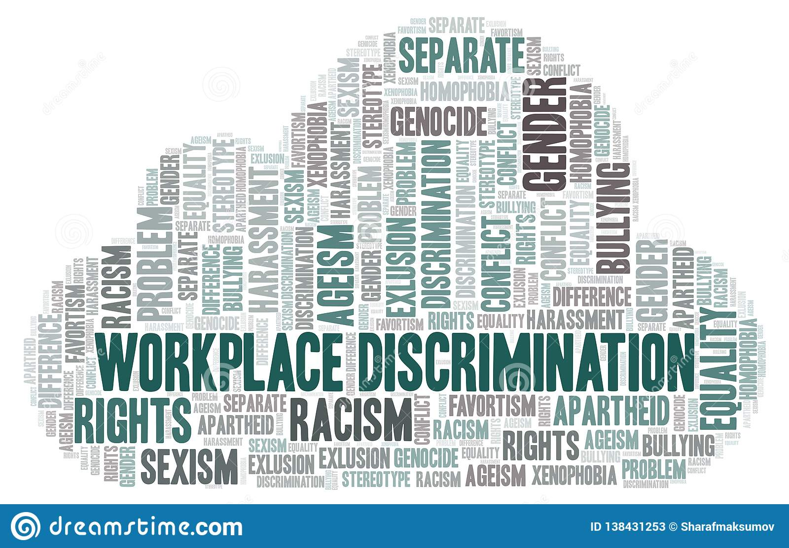 Workplace Discrimination - type of discrimination - word cloud