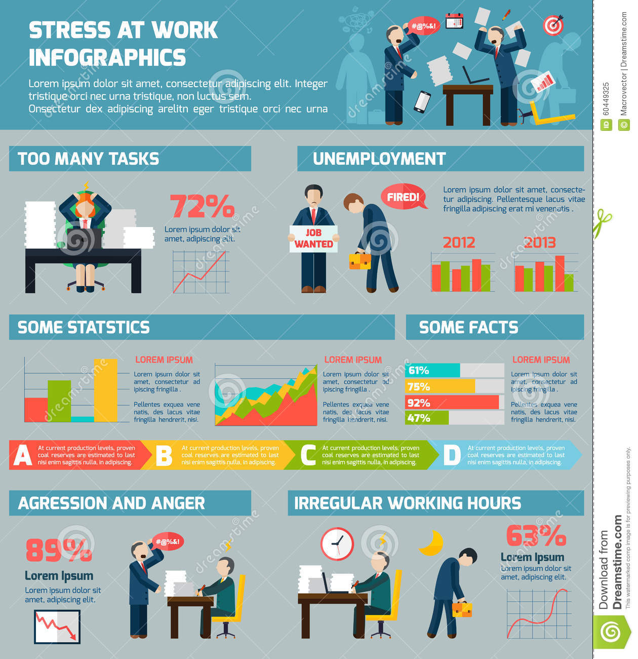 Technology and work related stress