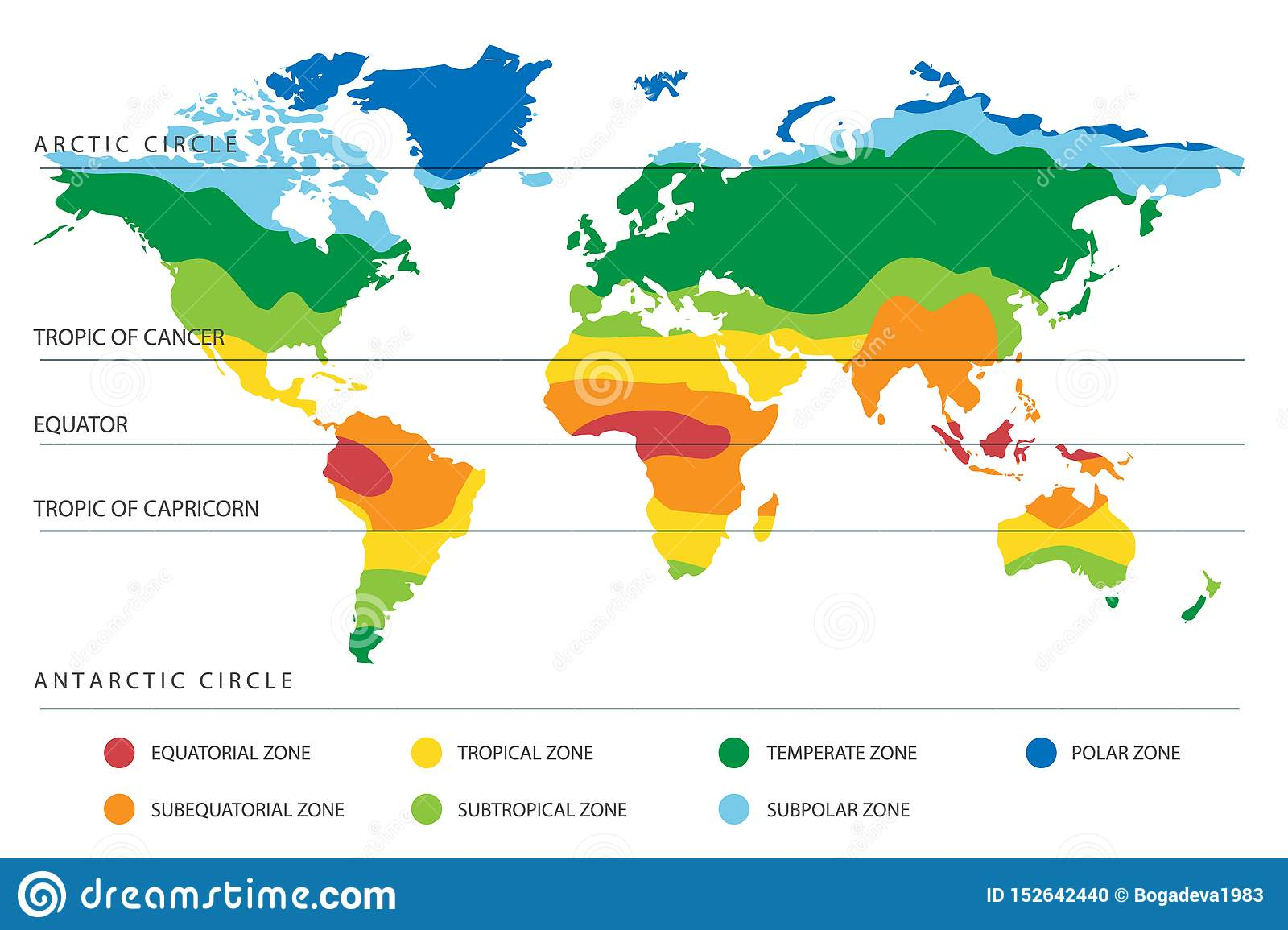 Map Of America Equator.World Climate Map With Temperature Zones Stock Illustration