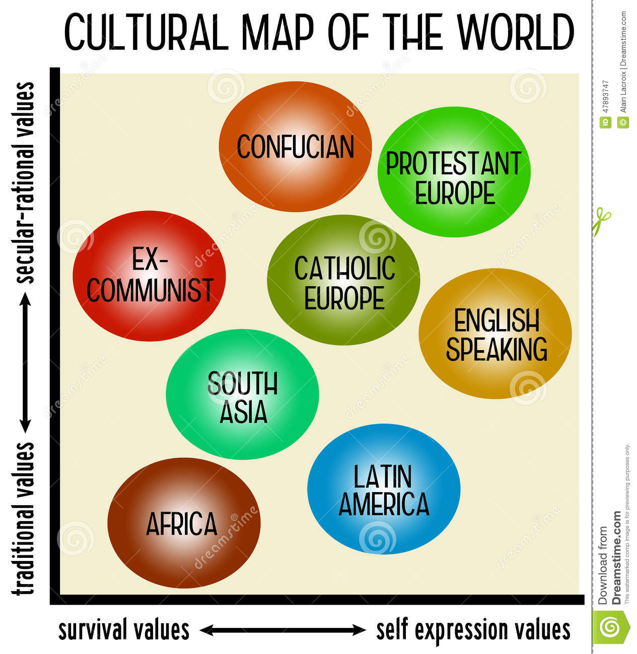 how to use the culture map