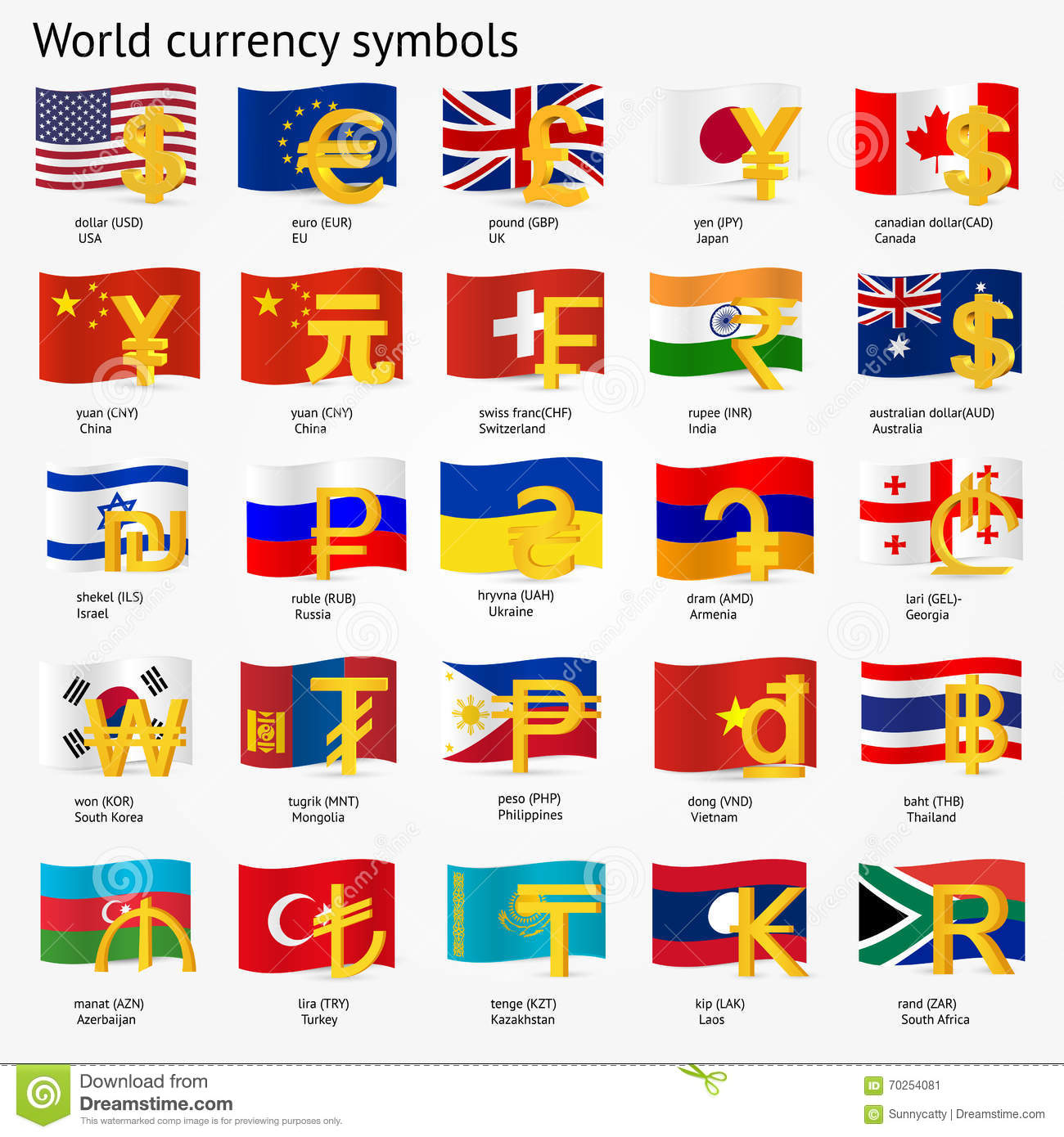 World Currency Symbols Icon Set Money Sign Icons With National