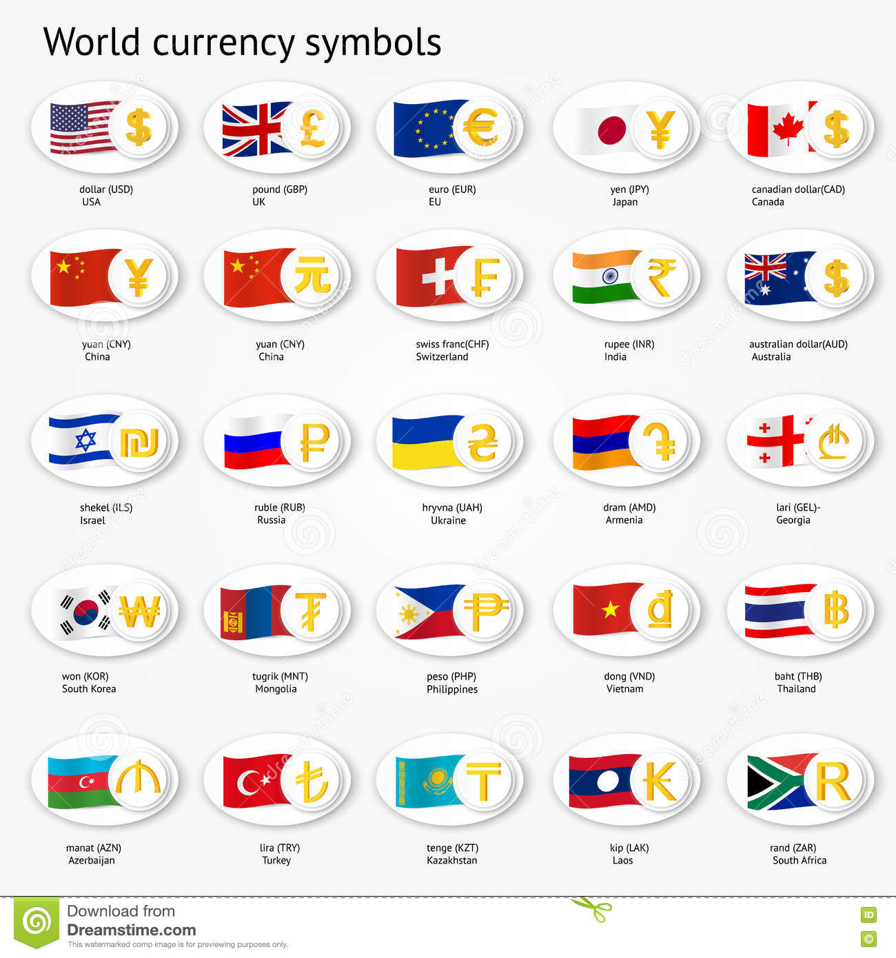 Html Currency Symbols Easierq